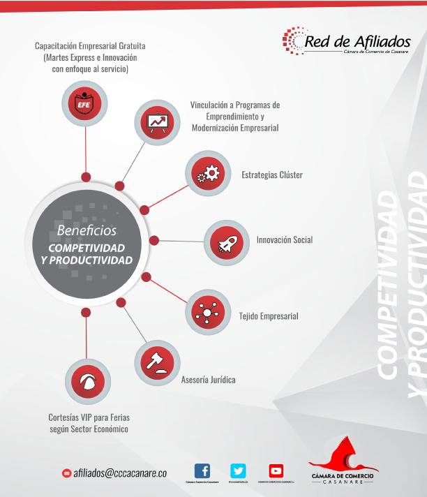 Afiliados-3